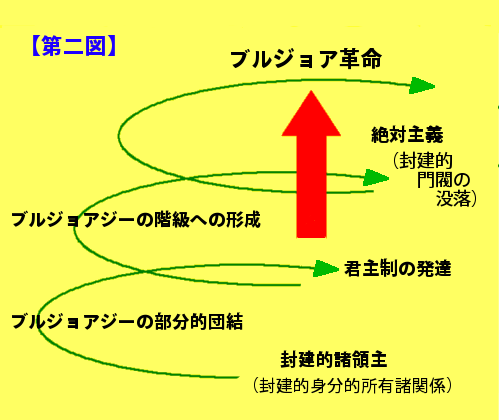 http://zengakuren.info/temporary_use/img/figure2.png